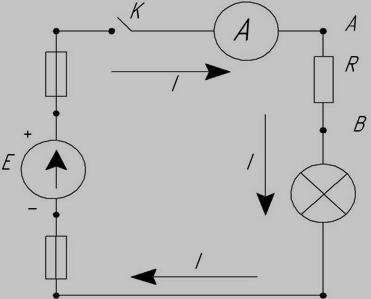 Рисунок 1 Ток в электрической цепи